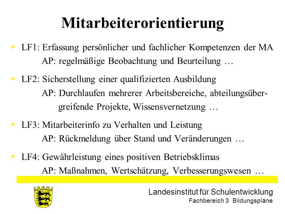 Landesinstitut für Schulentwicklung Fachbereich 3 Bildungspläne Mitarbeiterorientierung LF1: Erfassung persönlicher und fachlicher Kompetenzen der MA
