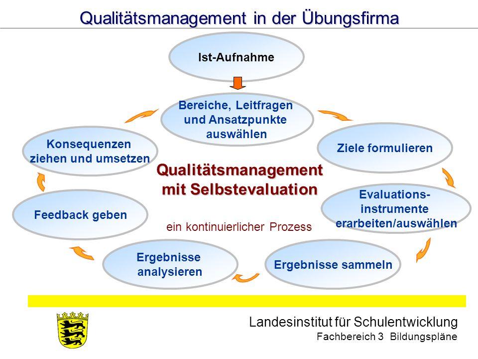 Landesinstitut für Schulentwicklung Fachbereich 3 Bildungspläne Qualitätsmanagement in der Übungsfirma Ist-Aufnahme Feedback geben Bereiche, Leitfrage