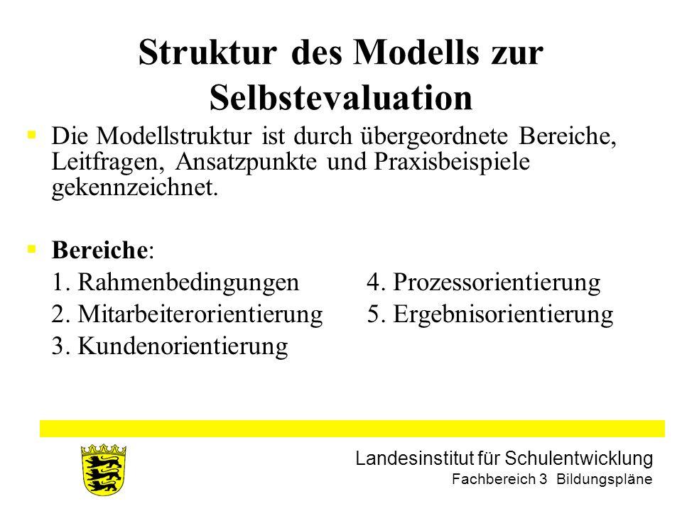 Landesinstitut für Schulentwicklung Fachbereich 3 Bildungspläne Struktur des Modells zur Selbstevaluation Die Modellstruktur ist durch übergeordnete B