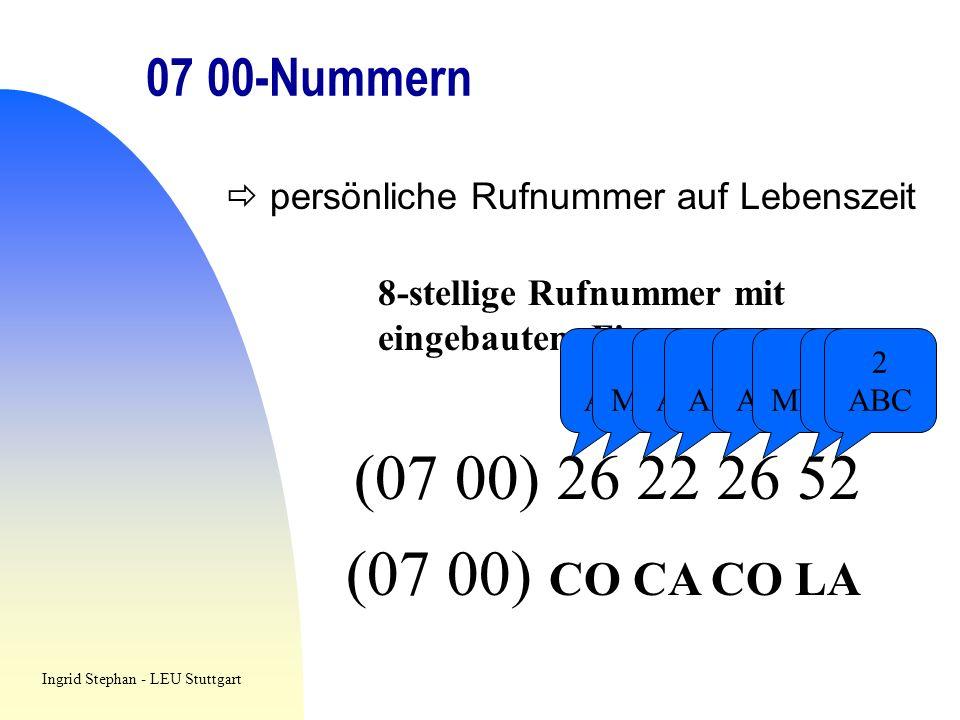 07 00-Nummern persönliche Rufnummer auf Lebenszeit 8-stellige Rufnummer mit eingebautem Firmennamen (07 00) 26 22 26 52 2 ABC 6 MNO 2 ABC 2 ABC (07 00