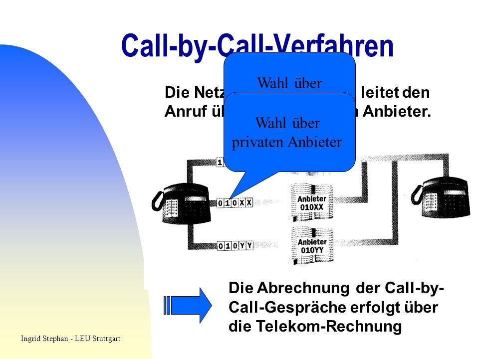 Call-by-Call-Verfahren Die Netzbetreibervorwahl leitet den Anruf über einen privaten Anbieter. Die Abrechnung der Call-by- Call-Gespräche erfolgt über