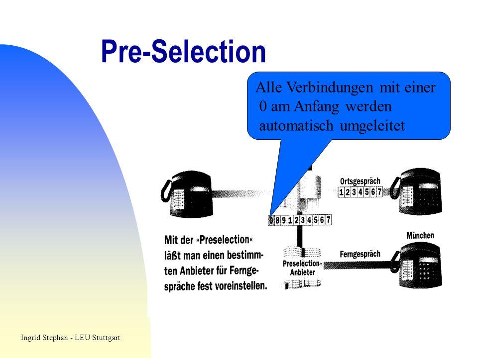 Pre-Selection Alle Verbindungen mit einer 0 am Anfang werden automatisch umgeleitet Ingrid Stephan - LEU Stuttgart