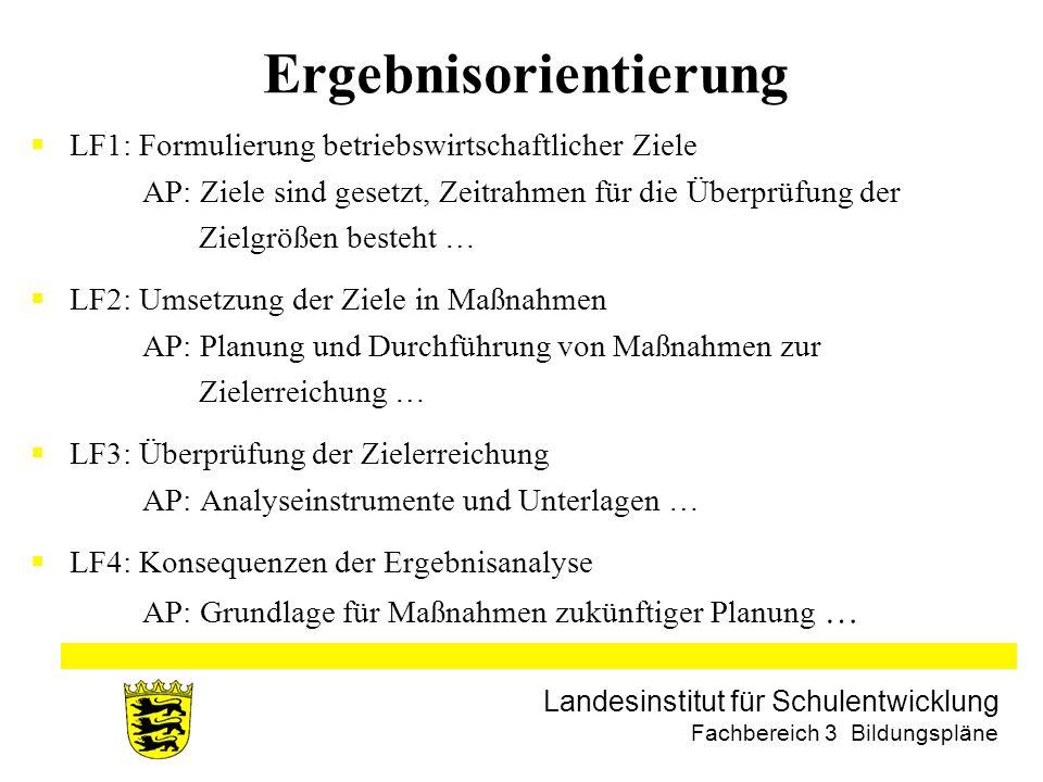 Landesinstitut für Schulentwicklung Fachbereich 3 Bildungspläne Ergebnisorientierung LF1: Formulierung betriebswirtschaftlicher Ziele AP: Ziele sind gesetzt, Zeitrahmen für die Überprüfung der Zielgrößen besteht … LF2: Umsetzung der Ziele in Maßnahmen AP: Planung und Durchführung von Maßnahmen zur Zielerreichung … LF3: Überprüfung der Zielerreichung AP: Analyseinstrumente und Unterlagen … LF4: Konsequenzen der Ergebnisanalyse AP: Grundlage für Maßnahmen zukünftiger Planung …