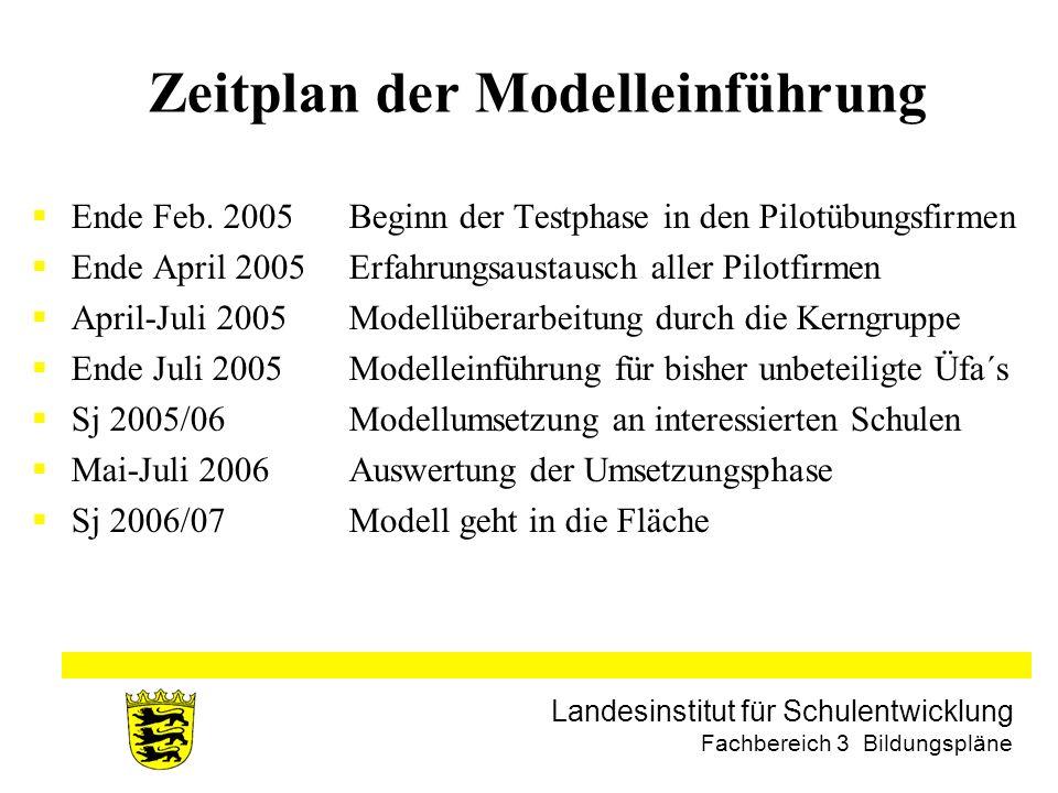 Landesinstitut für Schulentwicklung Fachbereich 3 Bildungspläne Zeitplan der Modelleinführung Ende Feb. 2005Beginn der Testphase in den Pilotübungsfir