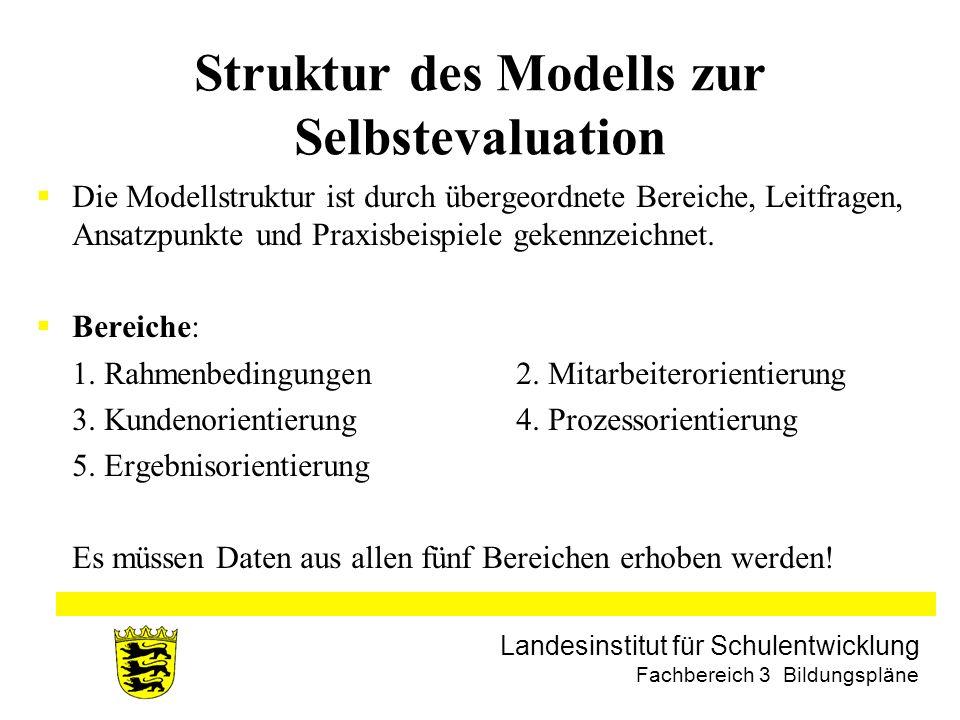 Landesinstitut für Schulentwicklung Fachbereich 3 Bildungspläne Struktur des Modells zur Selbstevaluation Die Modellstruktur ist durch übergeordnete Bereiche, Leitfragen, Ansatzpunkte und Praxisbeispiele gekennzeichnet.