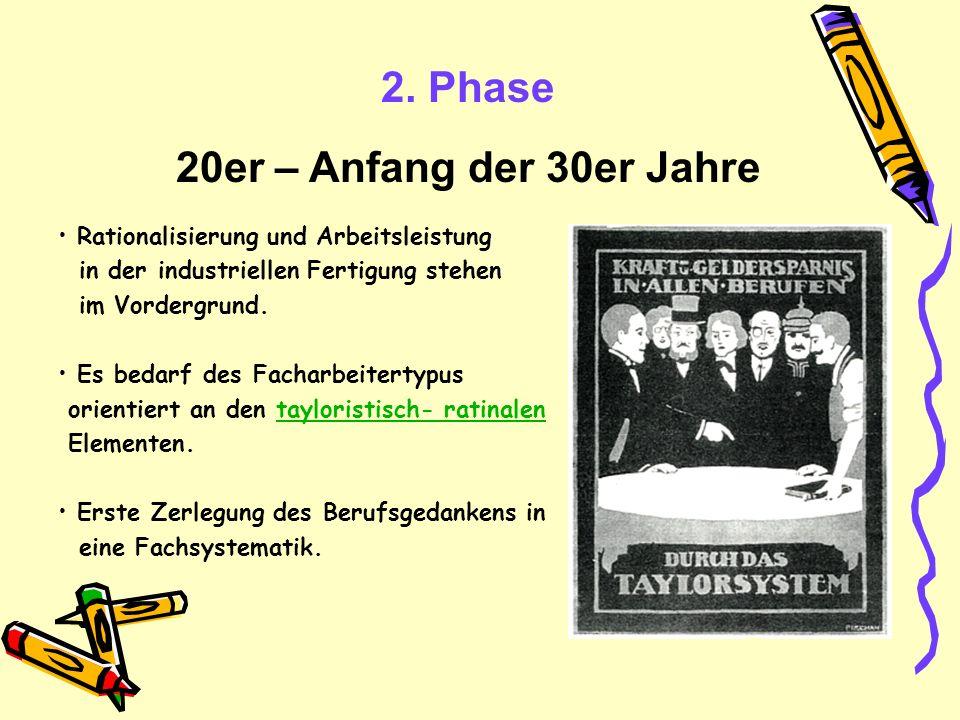 2. Phase 20er – Anfang der 30er Jahre Rationalisierung und Arbeitsleistung in der industriellen Fertigung stehen im Vordergrund. Es bedarf des Facharb