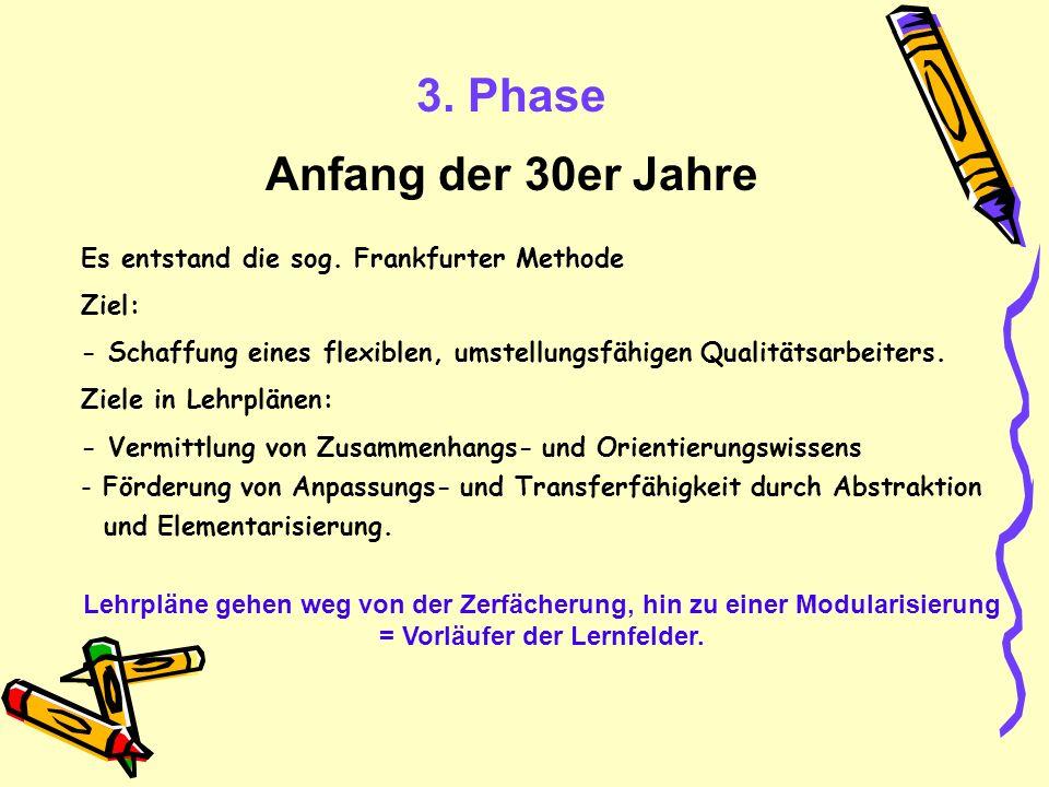 3. Phase Anfang der 30er Jahre Es entstand die sog.