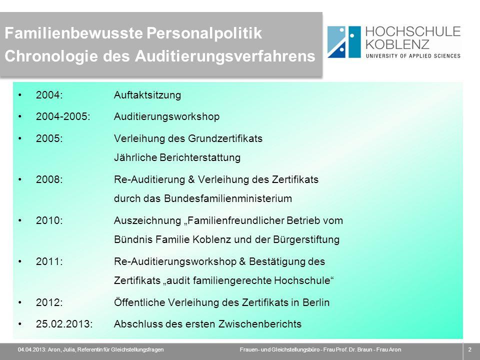 Familienbewusste Personalpolitik Chronologie des Auditierungsverfahrens 2004:Auftaktsitzung 2004-2005:Auditierungsworkshop 2005:Verleihung des Grundze