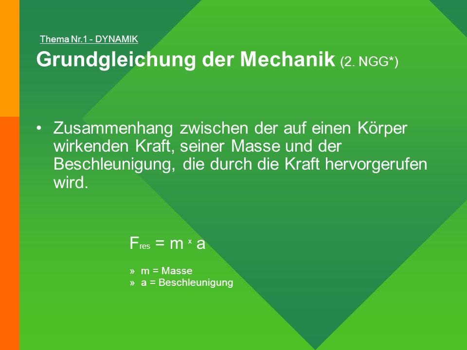 Grundgleichung der Mechanik (2. NGG*) Zusammenhang zwischen der auf einen Körper wirkenden Kraft, seiner Masse und der Beschleunigung, die durch die K