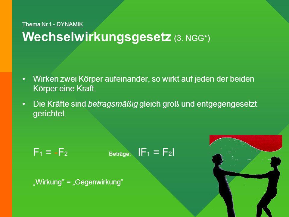 Zur Person Adrian Muff 23.01.1984 info@time-visions.de www.time-visions.de