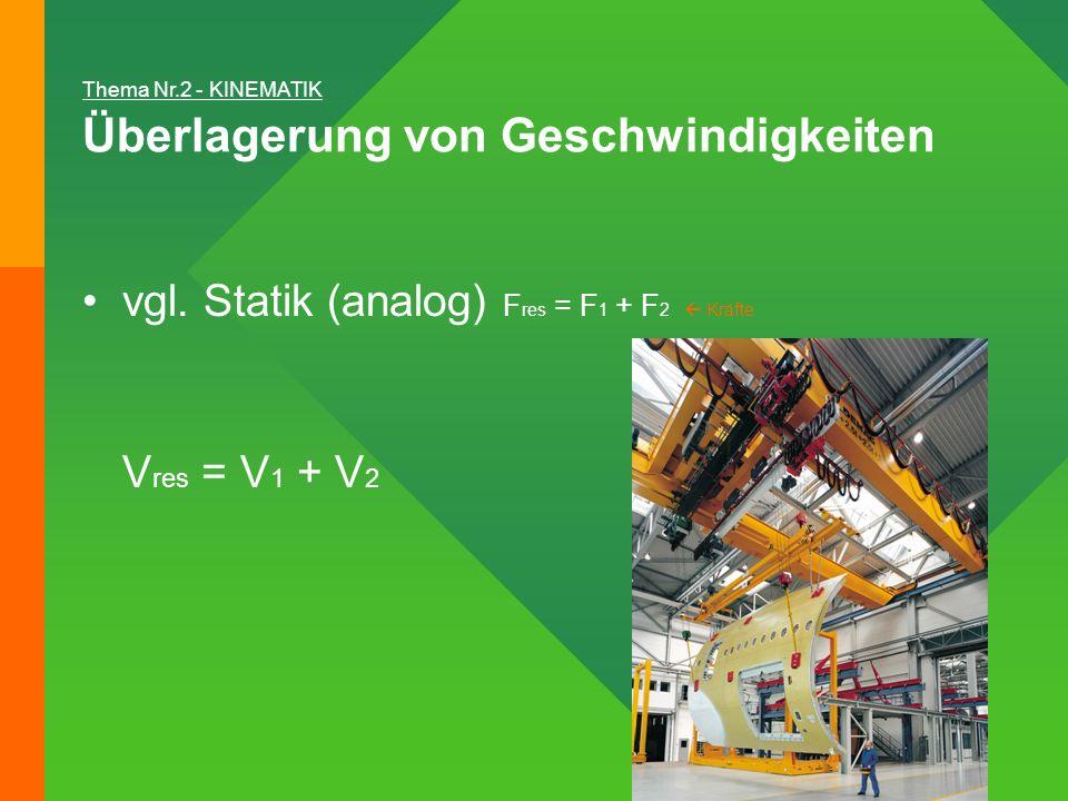 Überlagerung von Geschwindigkeiten vgl. Statik (analog) F res = F 1 + F 2 Kräfte V res = V 1 + V 2 Thema Nr.2 - KINEMATIK