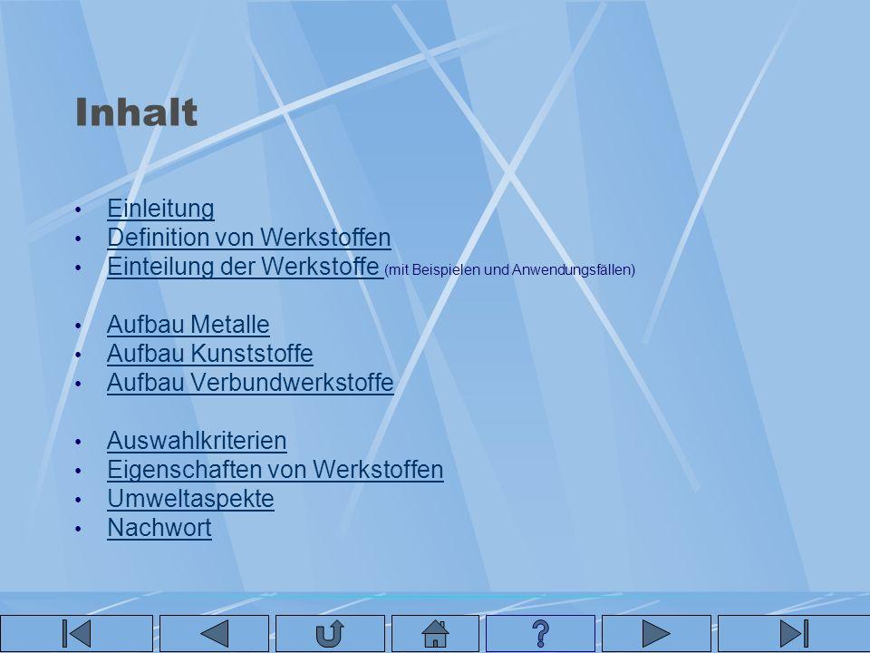 Inhalt Einleitung Definition von Werkstoffen Einteilung der Werkstoffe (mit Beispielen und Anwendungsfällen) Einteilung der Werkstoffe Aufbau Metalle