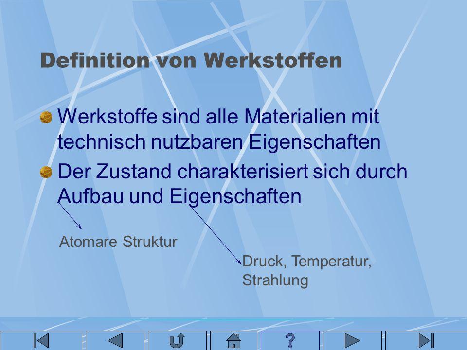 Definition von Werkstoffen Werkstoffe sind alle Materialien mit technisch nutzbaren Eigenschaften Der Zustand charakterisiert sich durch Aufbau und Ei