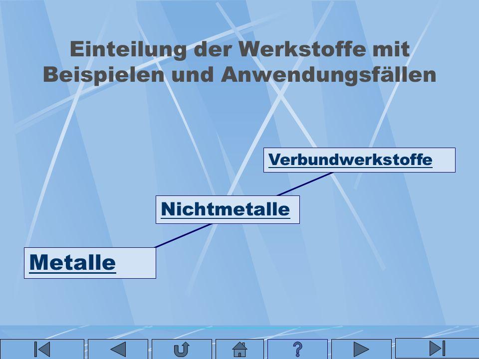 Einteilung der Werkstoffe mit Beispielen und Anwendungsfällen Metalle Nichtmetalle Verbundwerkstoffe