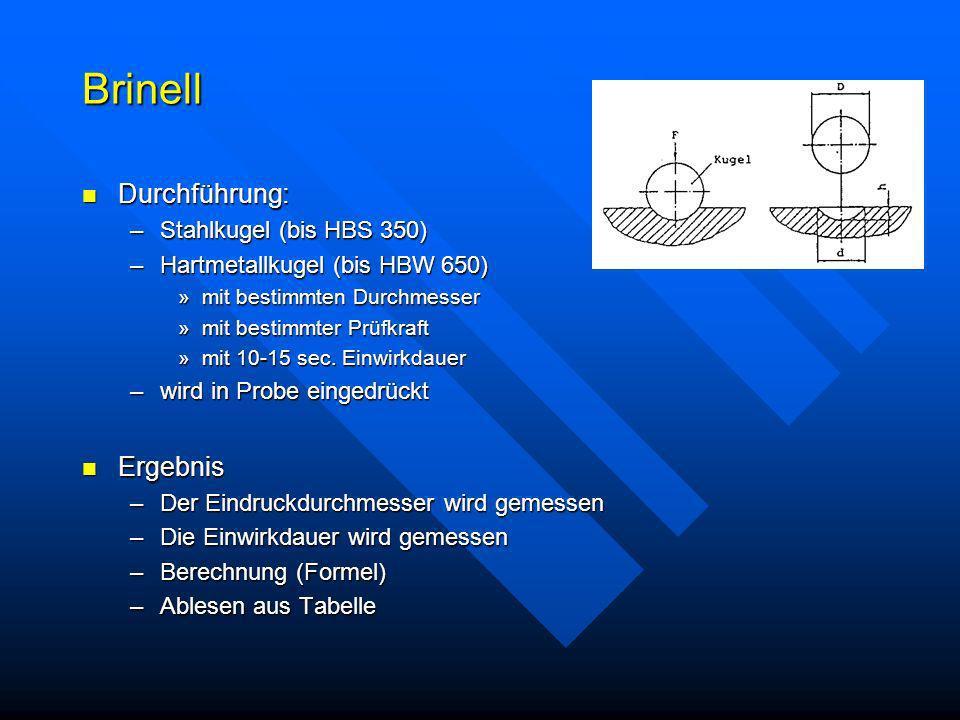 Brinell Durchführung: Durchführung: –Stahlkugel (bis HBS 350) –Hartmetallkugel (bis HBW 650) »mit bestimmten Durchmesser »mit bestimmter Prüfkraft »mi