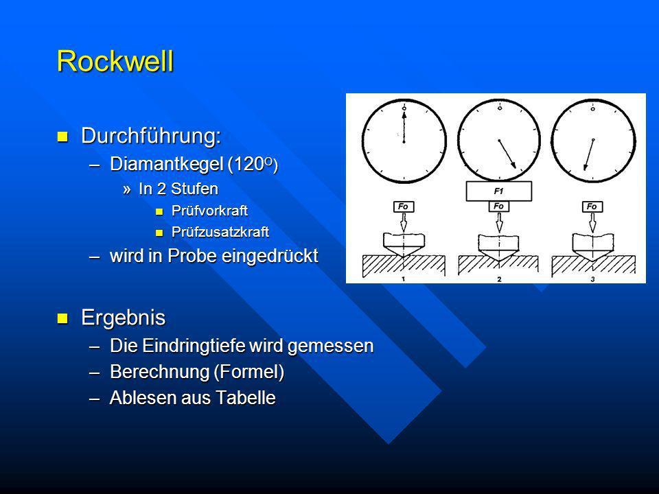 Vickers Durchführung: Durchführung: –Diamantpyramide (quadratisch) (136 O ) »mit bestimmter Prüfkraft –wird in Probe »Mit bestimmter Dicke (t) –eingedrückt Ergebnis Ergebnis –Der Eindruckdurchmesser wird gemessen –Die Einwirkdauer wird gemessen –Berechnung (Formel) –Ablesen aus Tabelle
