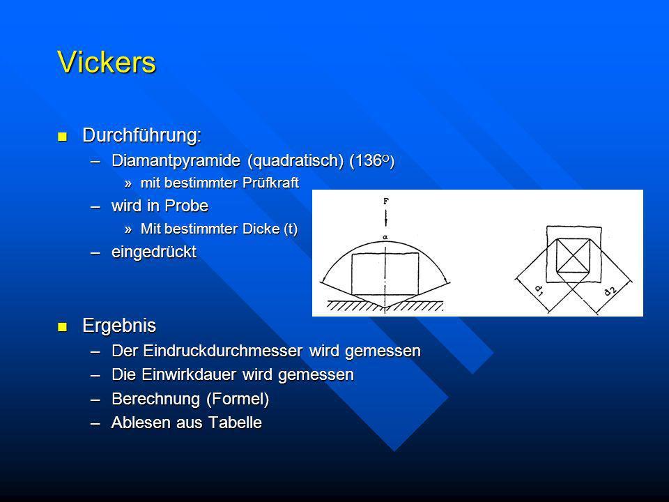 Vickers Durchführung: Durchführung: –Diamantpyramide (quadratisch) (136 O ) »mit bestimmter Prüfkraft –wird in Probe »Mit bestimmter Dicke (t) –einged