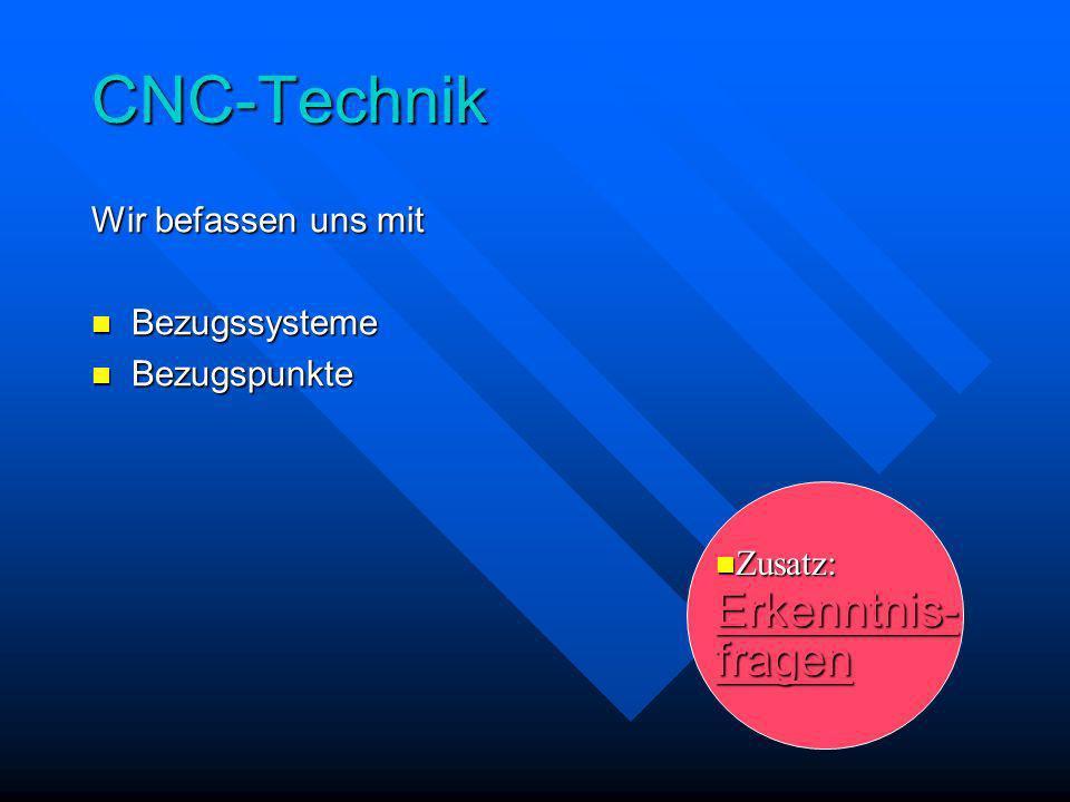 CNC-Technik Wir befassen uns mit Bezugssysteme Bezugssysteme Bezugspunkte Bezugspunkte Zusatz: Zusatz: Erkenntnis- fragen