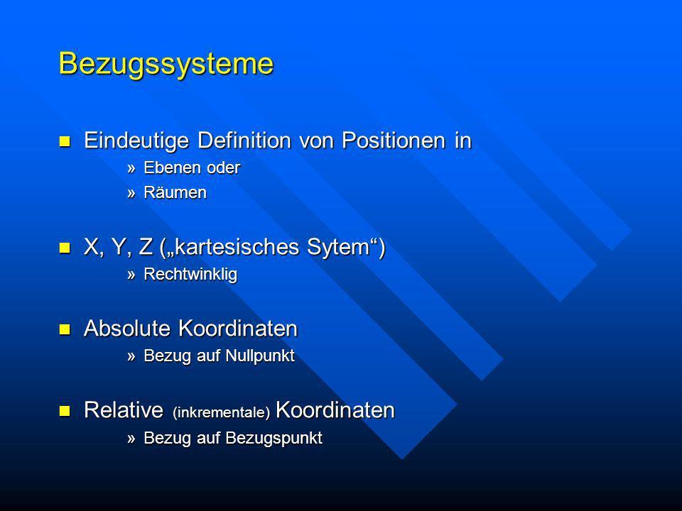 Bezugssysteme Eindeutige Definition von Positionen in Eindeutige Definition von Positionen in »Ebenen oder »Räumen X, Y, Z (kartesisches Sytem) X, Y,
