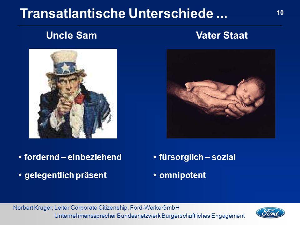 Norbert Krüger, Leiter Corporate Citizenship, Ford-Werke GmbH Unternehmenssprecher Bundesnetzwerk Bürgerschaftliches Engagement Transatlantische Unter