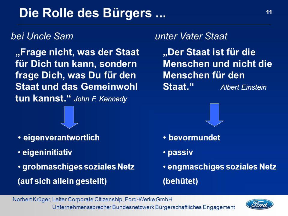 Norbert Krüger, Leiter Corporate Citizenship, Ford-Werke GmbH Unternehmenssprecher Bundesnetzwerk Bürgerschaftliches Engagement Die Rolle des Bürgers.