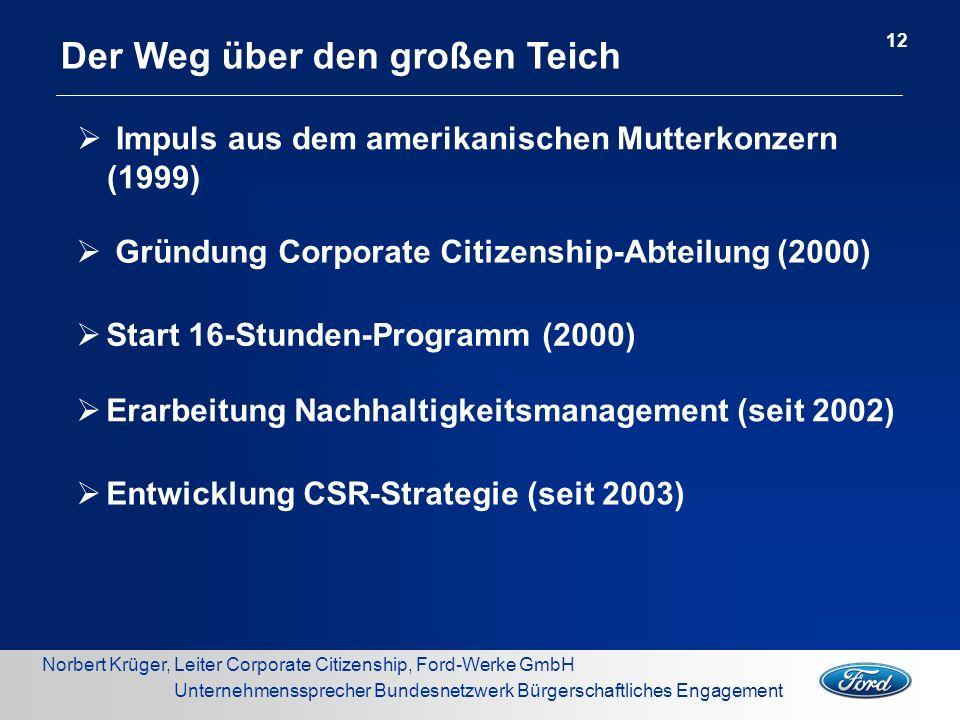 Norbert Krüger, Leiter Corporate Citizenship, Ford-Werke GmbH Unternehmenssprecher Bundesnetzwerk Bürgerschaftliches Engagement 12 Impuls aus dem amer