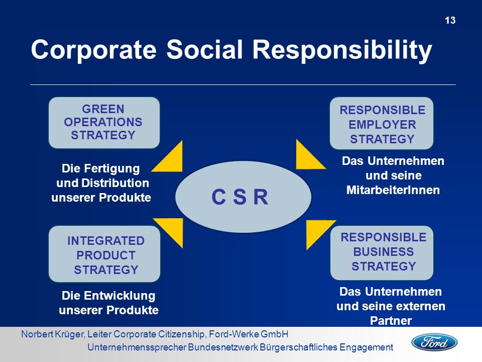 Norbert Krüger, Leiter Corporate Citizenship, Ford-Werke GmbH Unternehmenssprecher Bundesnetzwerk Bürgerschaftliches Engagement 13 Corporate Social Re