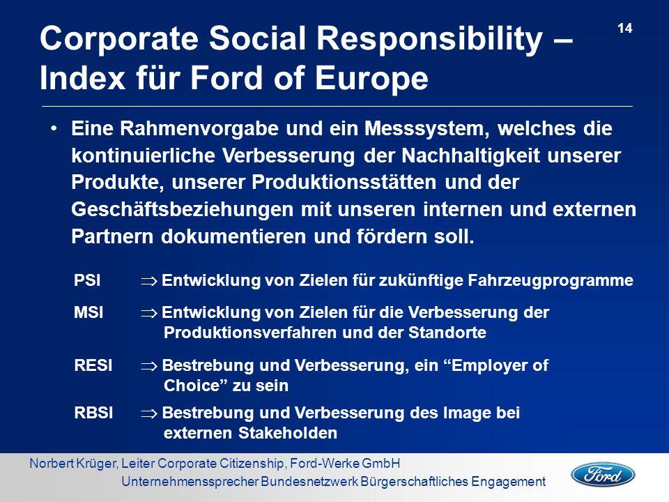 Norbert Krüger, Leiter Corporate Citizenship, Ford-Werke GmbH Unternehmenssprecher Bundesnetzwerk Bürgerschaftliches Engagement 14 Eine Rahmenvorgabe