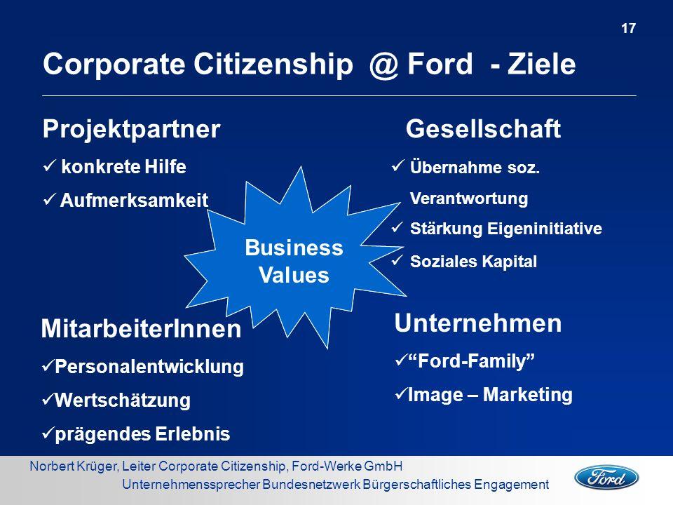 Norbert Krüger, Leiter Corporate Citizenship, Ford-Werke GmbH Unternehmenssprecher Bundesnetzwerk Bürgerschaftliches Engagement WIN Projektpartner kon