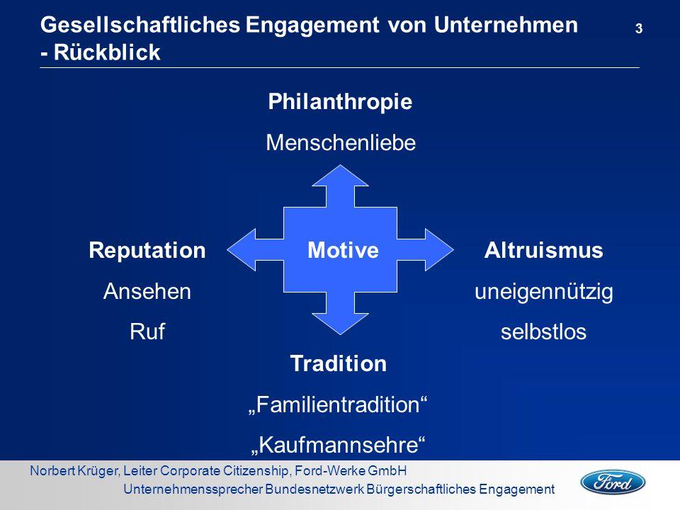 Norbert Krüger, Leiter Corporate Citizenship, Ford-Werke GmbH Unternehmenssprecher Bundesnetzwerk Bürgerschaftliches Engagement Gesellschaftliches Eng
