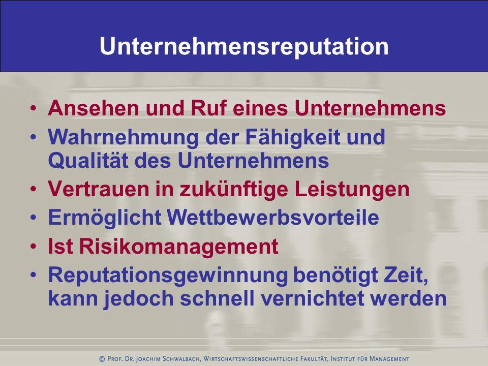 Messung von Reputation Quelle: Reputation Institute, 2004