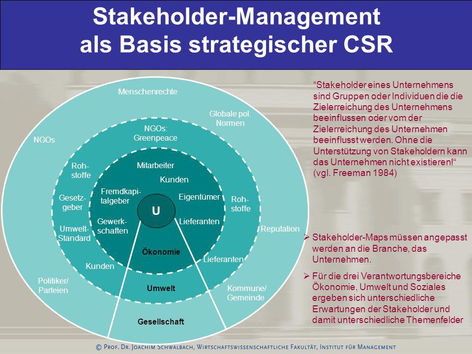 Stakeholder-Management als Basis strategischer CSR Stakeholder eines Unternehmens sind Gruppen oder Individuen die die Zielerreichung des Unternehmens
