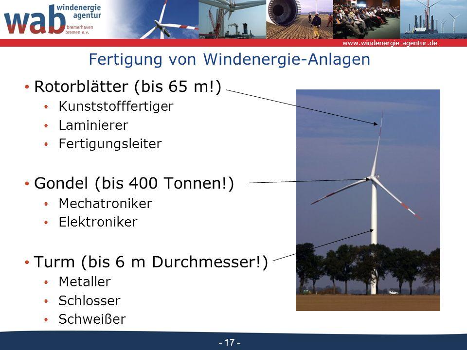 www.windenergie-agentur.de - 17 - Fertigung von Windenergie-Anlagen Rotorblätter (bis 65 m!) Kunststofffertiger Laminierer Fertigungsleiter Gondel (bis 400 Tonnen!) Mechatroniker Elektroniker Turm (bis 6 m Durchmesser!) Metaller Schlosser Schweißer