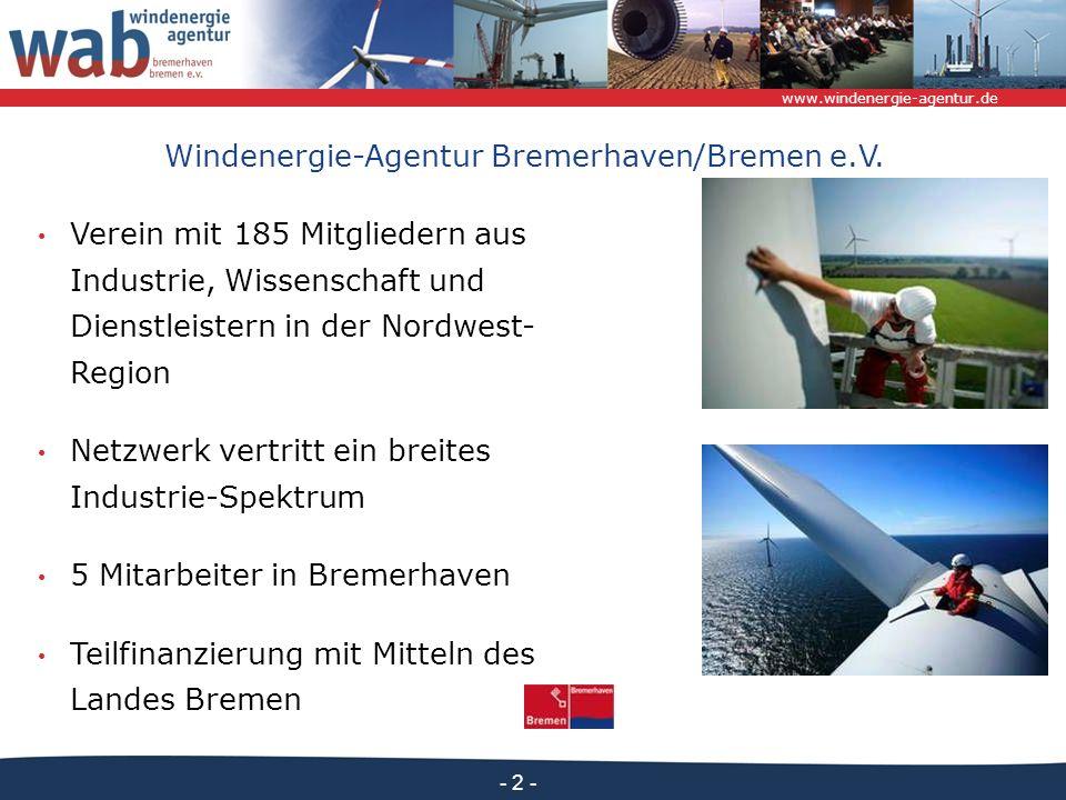www.windenergie-agentur.de - 2 - Verein mit 185 Mitgliedern aus Industrie, Wissenschaft und Dienstleistern in der Nordwest- Region Netzwerk vertritt ein breites Industrie-Spektrum 5 Mitarbeiter in Bremerhaven Teilfinanzierung mit Mitteln des Landes Bremen Windenergie-Agentur Bremerhaven/Bremen e.V.