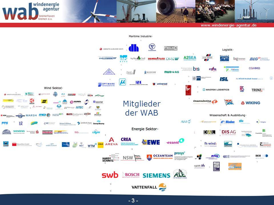 www.windenergie-agentur.de - 3 - Mitglieder der WAB Windsektor Energie Sektor Komponenten Zulieferer Maritime Industrie Wissenschaft & Ausbildung Logistik