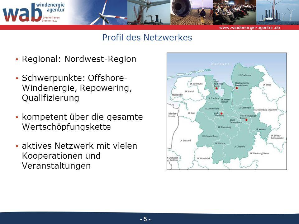 www.windenergie-agentur.de - 5 - Profil des Netzwerkes Regional: Nordwest-Region Schwerpunkte: Offshore- Windenergie, Repowering, Qualifizierung kompetent über die gesamte Wertschöpfungskette aktives Netzwerk mit vielen Kooperationen und Veranstaltungen