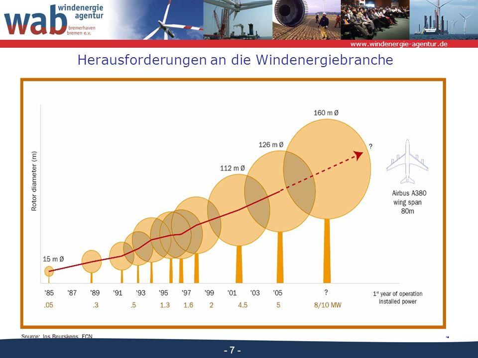 www.windenergie-agentur.de - 7 - Herausforderungen an die Windenergiebranche