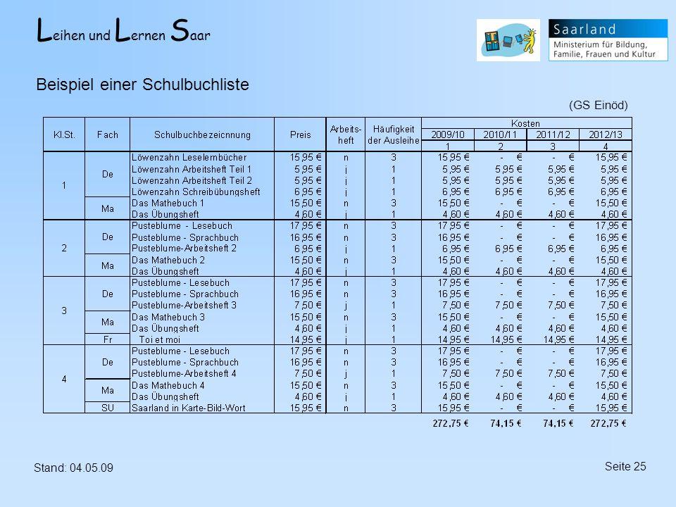 L eihen und L ernen S aar Stand: 04.05.09 Seite 25 Beispiel einer Schulbuchliste (GS Einöd)