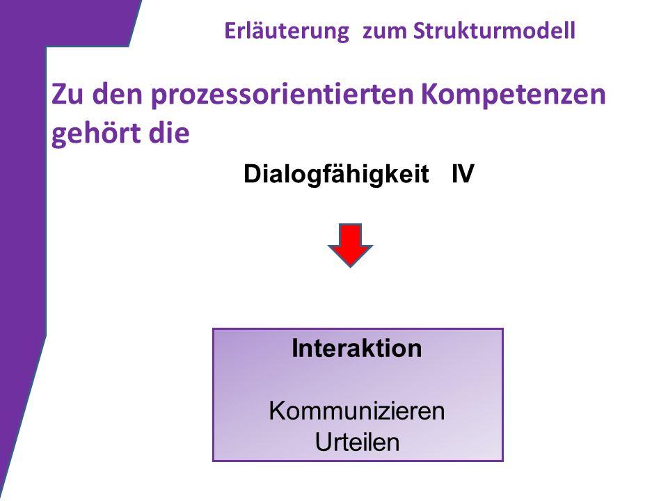 Erläuterung zum Strukturmodell Zu den prozessorientierten Kompetenzen gehört die Interaktion Kommunizieren Urteilen Dialogfähigkeit IV