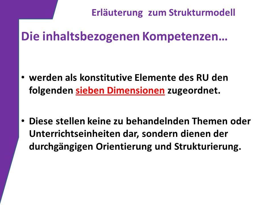 Erläuterung zum Strukturmodell Die inhaltsbezogenen Kompetenzen… werden als konstitutive Elemente des RU den folgenden sieben Dimensionen zugeordnet.