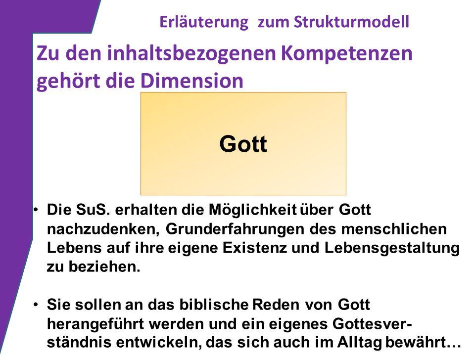 Erläuterung zum Strukturmodell Zu den inhaltsbezogenen Kompetenzen gehört die Dimension Gott Die SuS. erhalten die Möglichkeit über Gott nachzudenken,