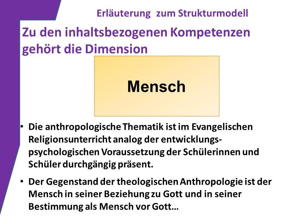Erläuterung zum Strukturmodell Zu den inhaltsbezogenen Kompetenzen gehört die Dimension Mensch Die anthropologische Thematik ist im Evangelischen Reli