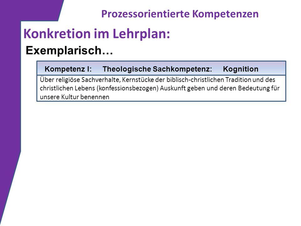 Konkretion im Lehrplan: Exemplarisch… Über religiöse Sachverhalte, Kernstücke der biblisch-christlichen Tradition und des christlichen Lebens (konfess