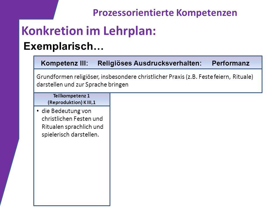 Prozessorientierte Kompetenzen Konkretion im Lehrplan: Exemplarisch… Grundformen religiöser, insbesondere christlicher Praxis (z.B. Feste feiern, Ritu