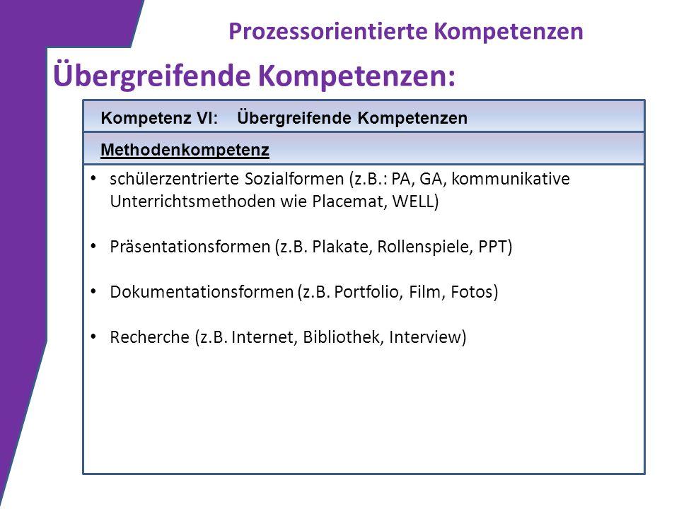 Prozessorientierte Kompetenzen Übergreifende Kompetenzen: schülerzentrierte Sozialformen (z.B.: PA, GA, kommunikative Unterrichtsmethoden wie Placemat