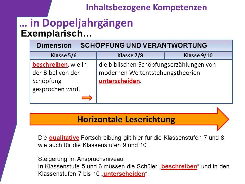 Inhaltsbezogene Kompetenzen … in Doppeljahrgängen Exemplarisch… Horizontale Leserichtung Klasse 5/6Klasse 9/10 beschreiben, wie in der Bibel von der S