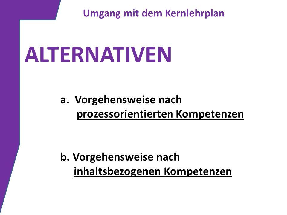 ALTERNATIVEN a. Vorgehensweise nach prozessorientierten Kompetenzen b. Vorgehensweise nach inhaltsbezogenen Kompetenzen Umgang mit dem Kernlehrplan