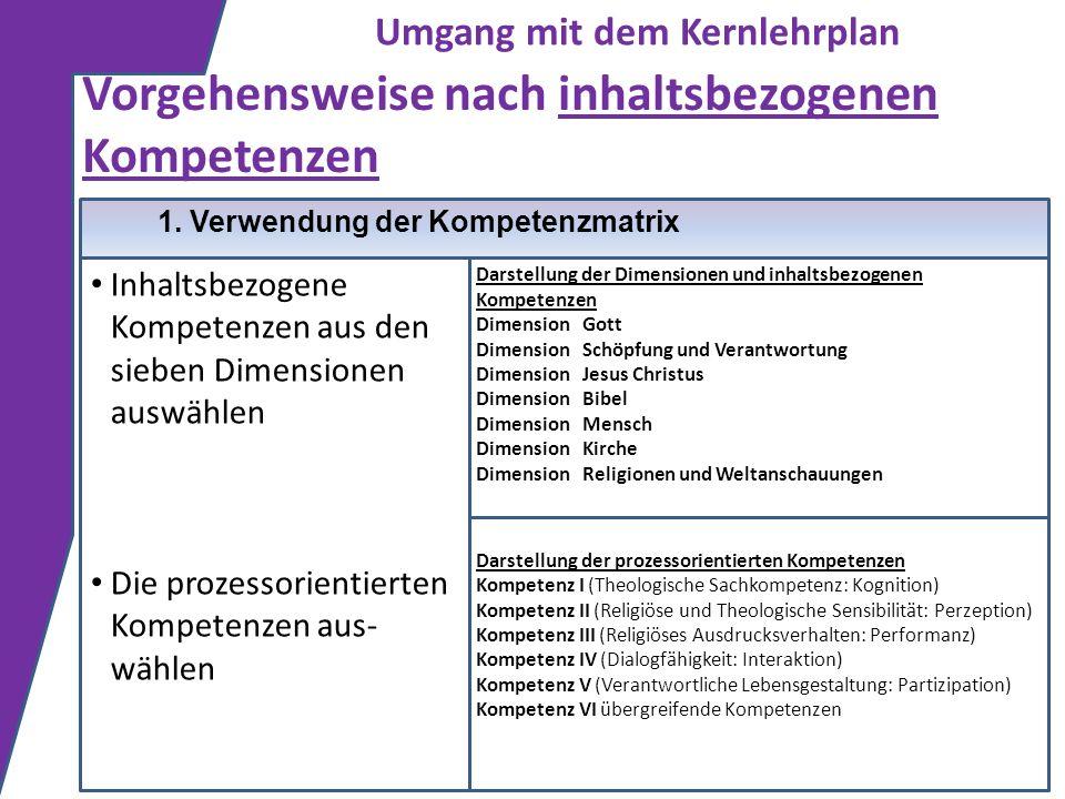 Darstellung der Dimensionen und inhaltsbezogenen Kompetenzen Dimension Gott Dimension Schöpfung und Verantwortung Dimension Jesus Christus Dimension B