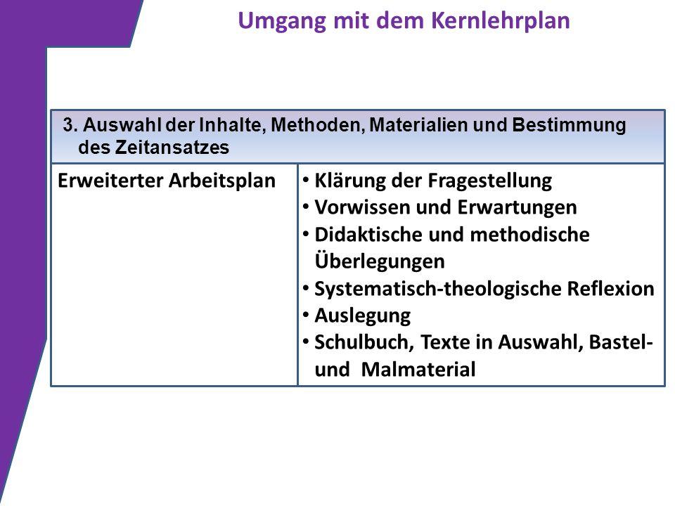 Klärung der Fragestellung Vorwissen und Erwartungen Didaktische und methodische Überlegungen Systematisch-theologische Reflexion Auslegung Schulbuch,