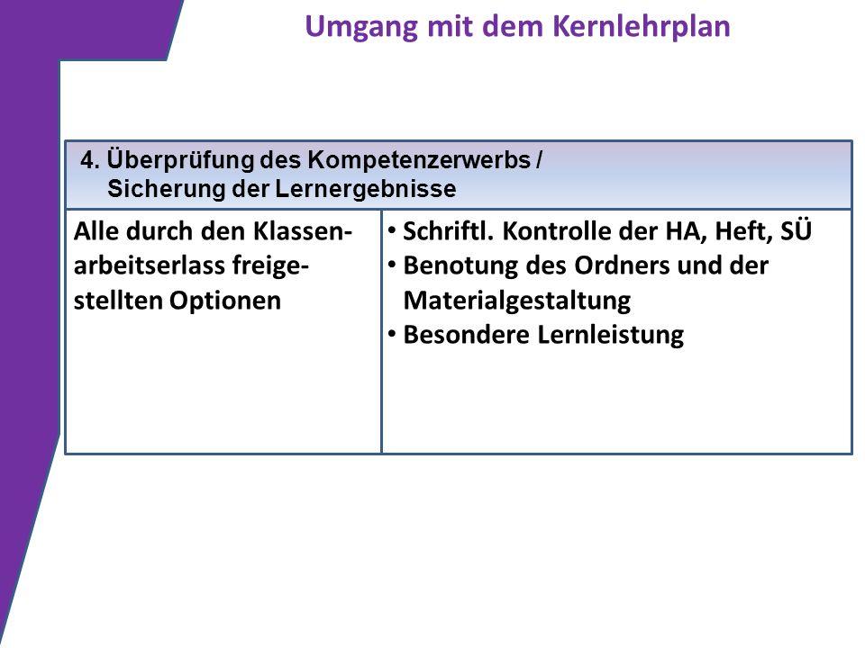 Schriftl. Kontrolle der HA, Heft, SÜ Benotung des Ordners und der Materialgestaltung Besondere Lernleistung Umgang mit dem Kernlehrplan 4. Überprüfung